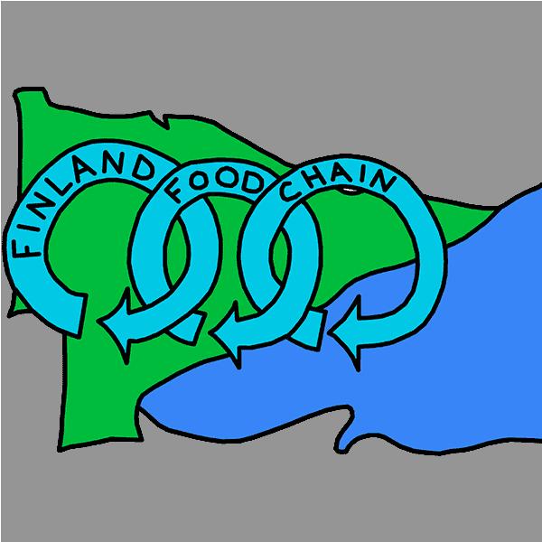 finland food chain logo